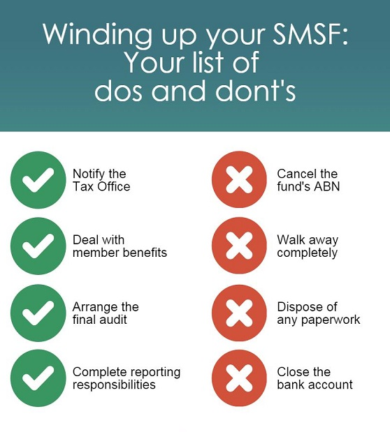 winding up your SMSF checklist